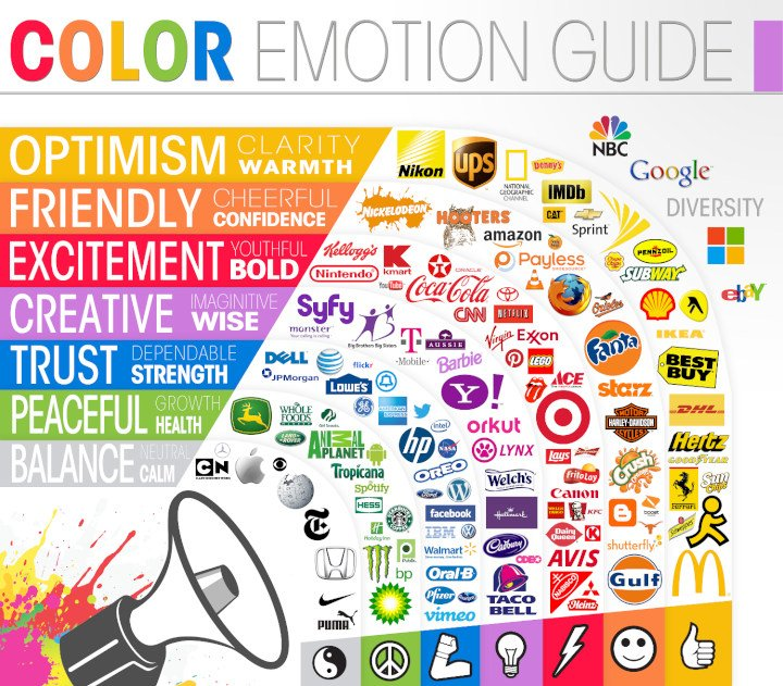 Logo colour emotion guide